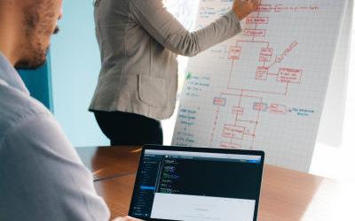 Team-as-a-Service: Uma opção para desenvolver seus projetos e produtos